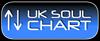 UK Soul Chart